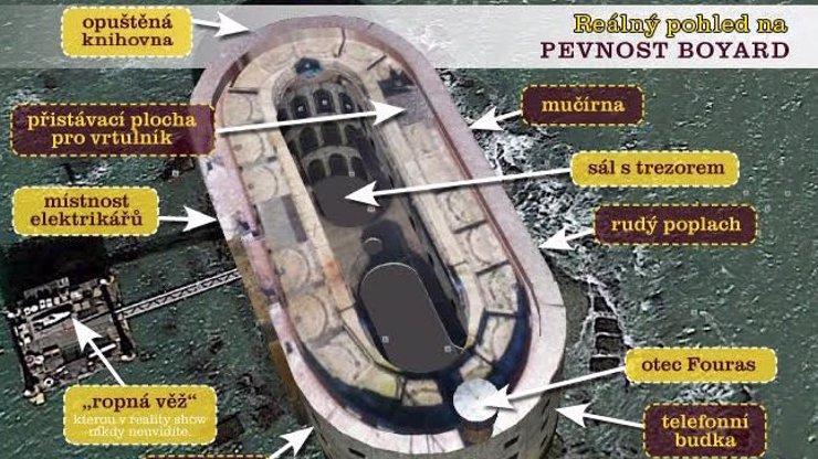 Detailní pohled na pevnost Boyard: Tohle jsou její tajemná zákoutí!