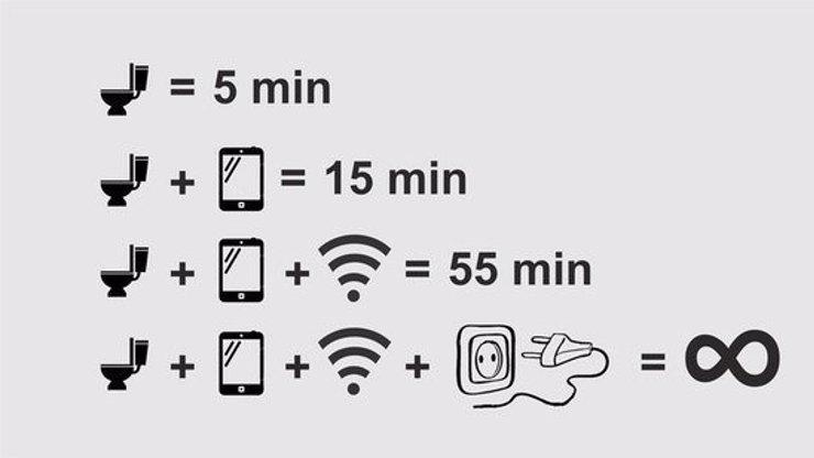 Kam ten svět spěje! Berete si také mobil s sebou na záchod?
