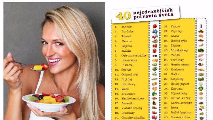 40 nejzdravějších potravin světa: Konzumujete je pravidelně i vy? Tabulka potvrzená vědci je tu!