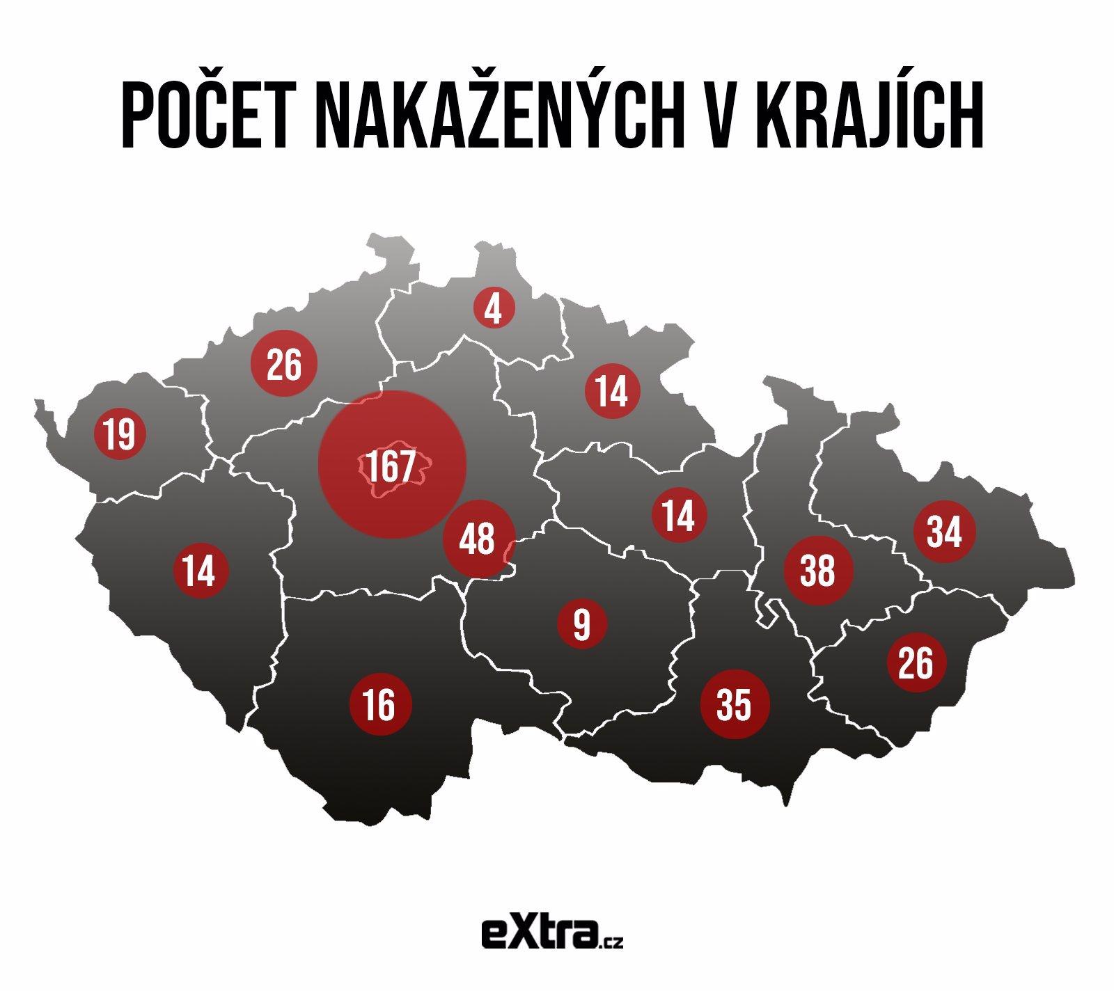 Tisíce roušek zabavených státem patřilo Červenému kříži: Jan Hamáček se omluvil