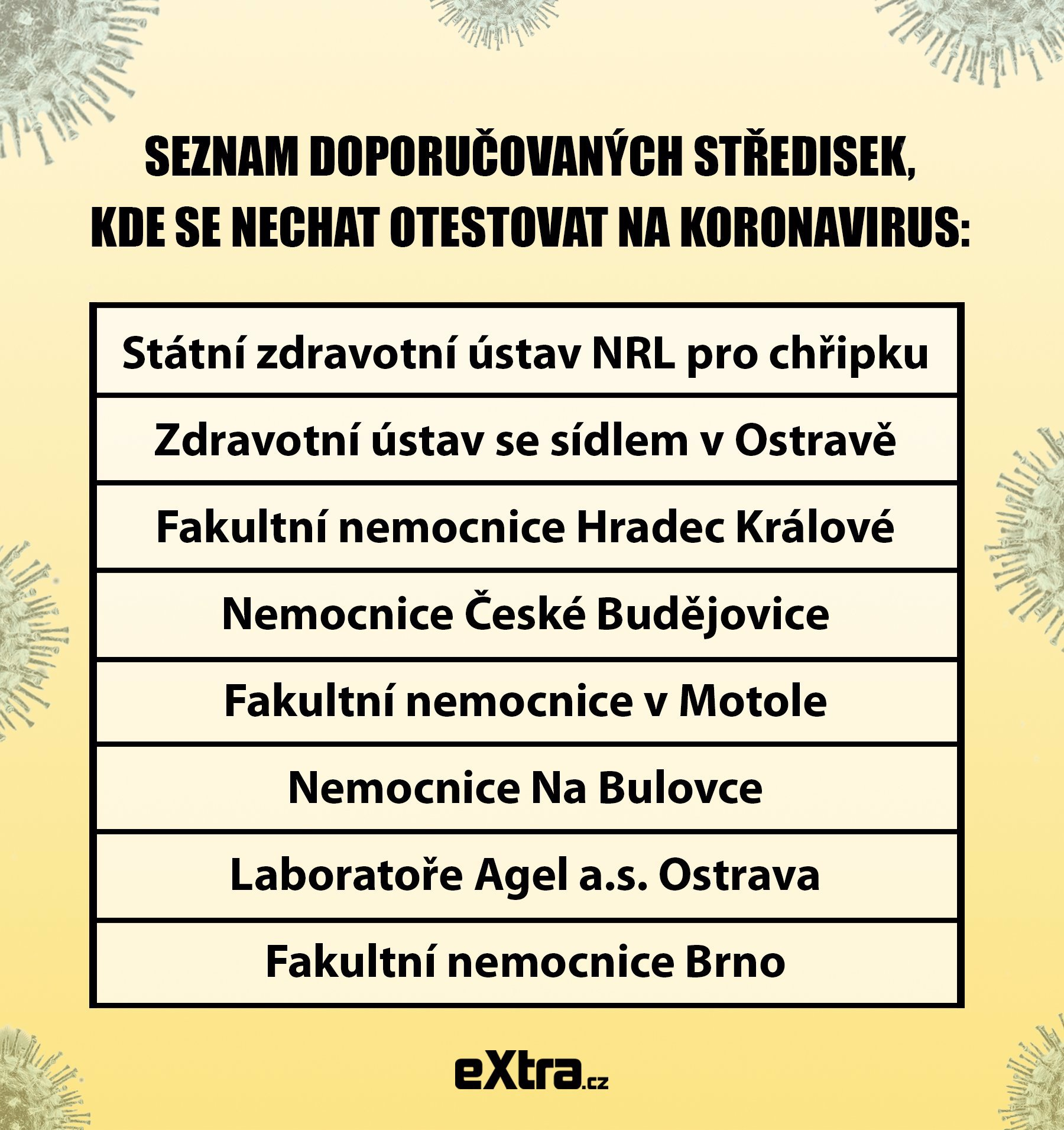 Nákaza strmě roste: Česko má už 141 pacientů s koronavirem, exkluzivně promluvil Roman Prymula