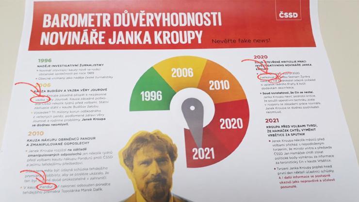 Barometr pravopisu politiků z ČSSD: Pamflet proti Kroupovi je plný školáckých chyb